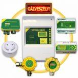 SENS-EX gázérzékelő rendszerek